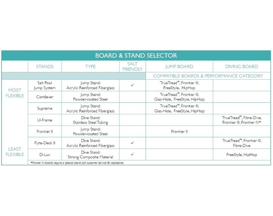 Thumbnail for Board Stand Selector (3)