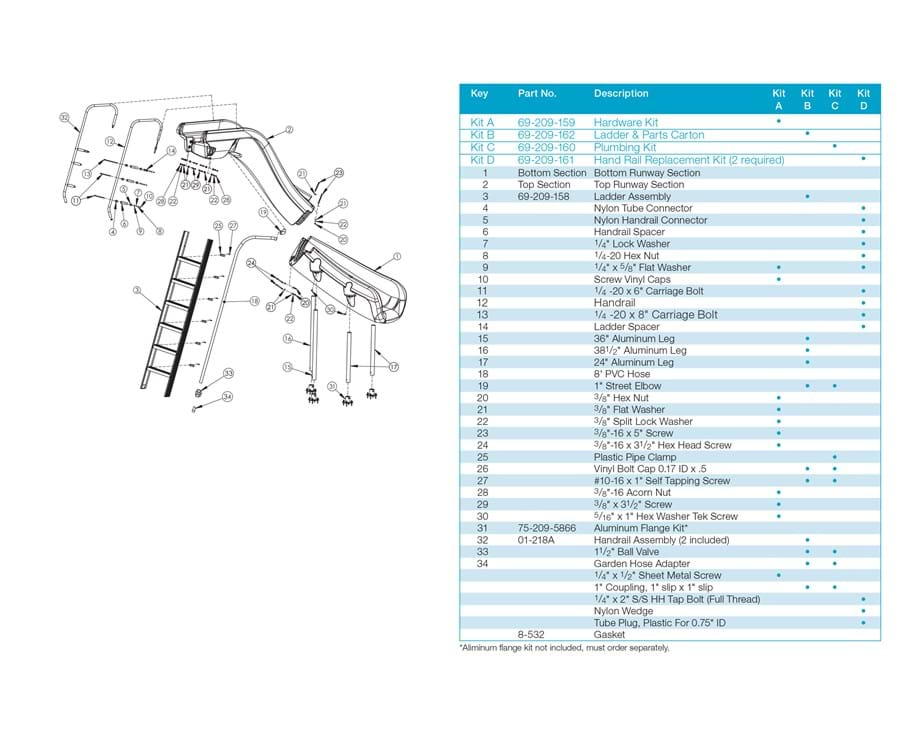 Thumbnail for Exploded technical specification of the S.R. Smith Rogue2 pool slide