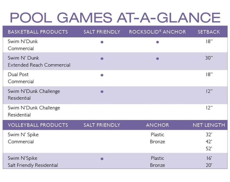 Thumbnail for pool-games-at-a-glance.JPG